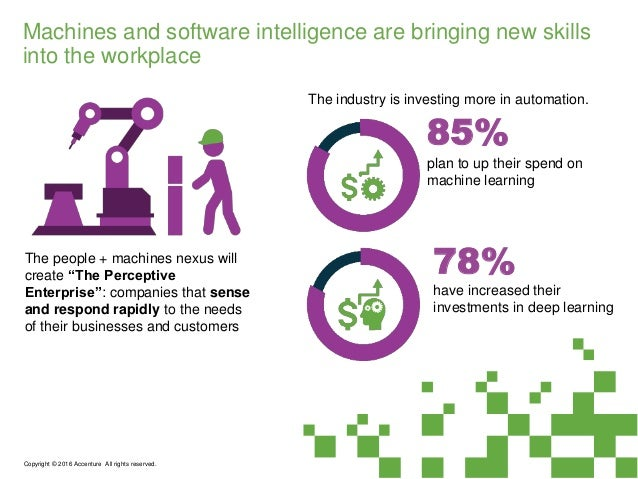 """Machines and software intelligence are bringing new skills into the workplace The people + machines nexus will create """"The..."""