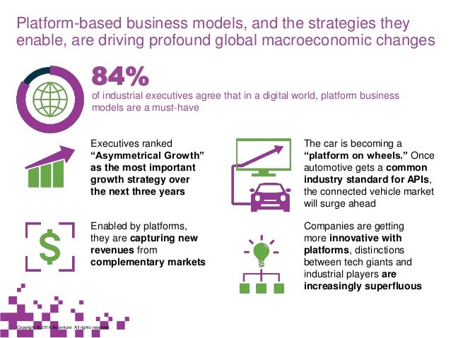 Platform-based business models, and the strategies they enable, are driving profound global macroeconomic changes of indus...