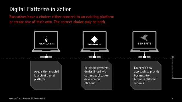 3 Digital Platforms in action Copyright © 2015 Accenture All rights reserved. Executives have a choice: either connect to ...