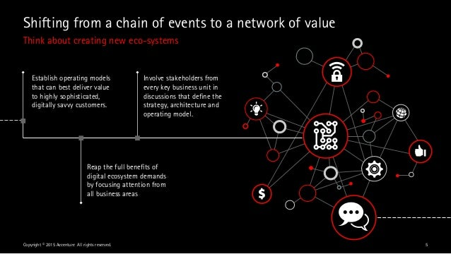 5 Shifting from a chain of events to a network of value Think about creating new eco-systems Copyright © 2015 Accenture Al...