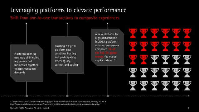 6 Leveraging platforms to elevate performance Shift from one-to-one transactions to composite experiences Copyright © 2015...