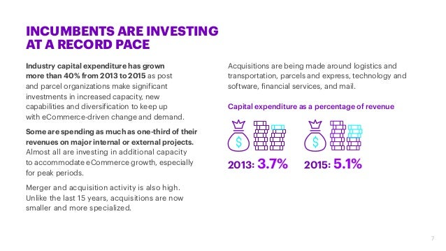 INCUMBENTS ARE INVESTING AT A RECORD PACE Industry capital expenditure has grown more than 40% from 2013 to 2015 as post a...