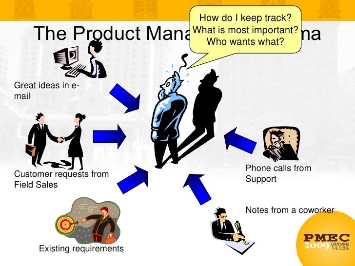 The Product Manager's Dilemma<br />Great ideas in e-mail<br />Phone calls from Support<br />Customer requests from Field S...