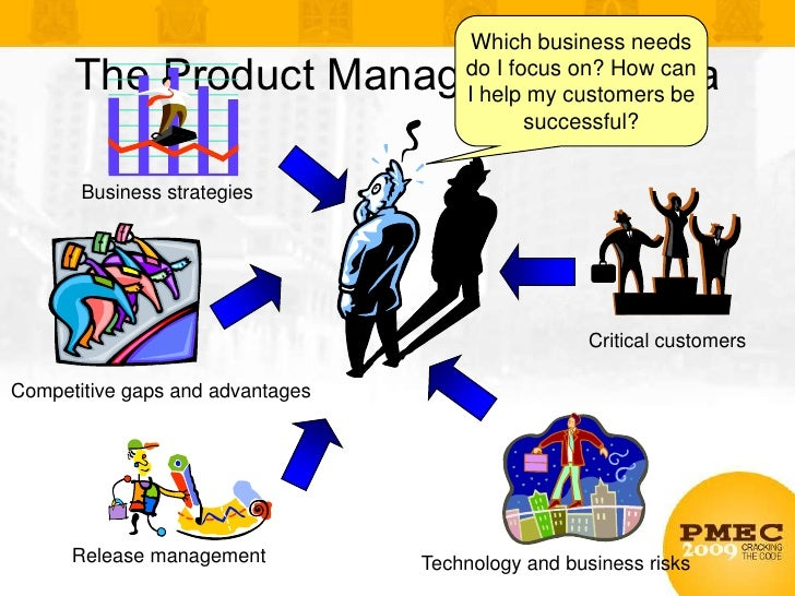 The Product Manager's Dilemma<br />Business strategies<br />Critical customers<br />Competitive gaps and advantages<br />R...