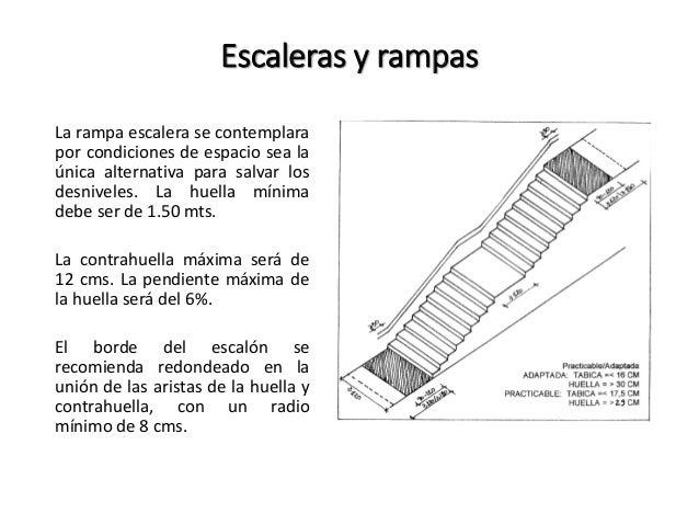 Accesibilidad en el espacio publico for Huella y contrahuella medidas