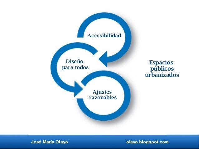 Accesibilidad universal y ajustes razonables for Accesibilidad universal