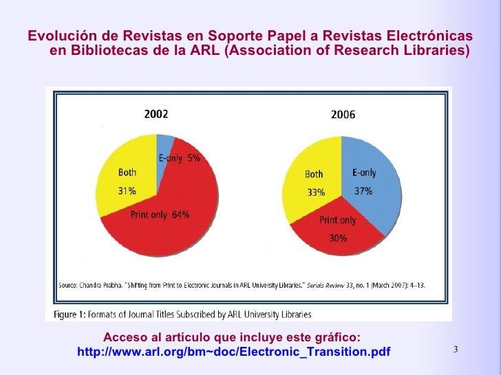 Presencia Acceso Revistas En Bibliotecas Universitarias De Los Ee Uu 728 Cb Publicaciones Electronicas Imss