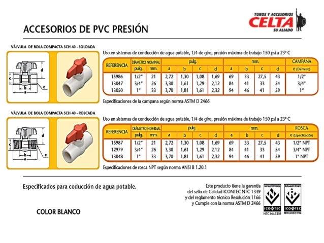 Accesorios comunes para tuberias plastica pvc y cpvc - Detectores de tuberias de agua ...