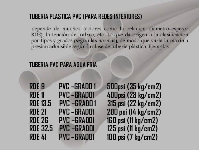 Accesorios comunes para tuberias plastica pvc y cpvc - Tuberia para agua ...