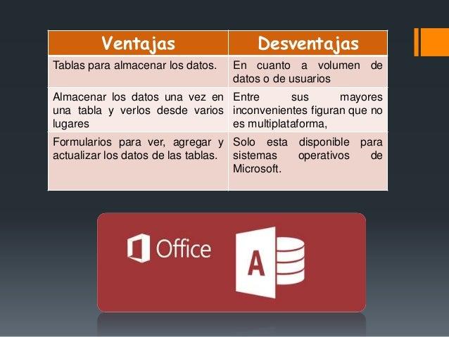 Microsoft access for Caracteristicas de una oficina