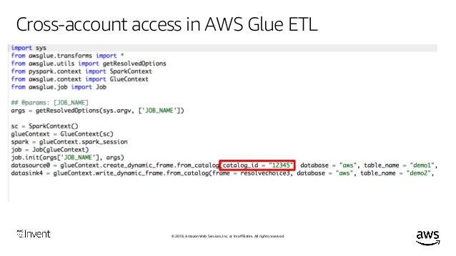 Access Control in AWS Glue Data Catalog (ANT376) - AWS re