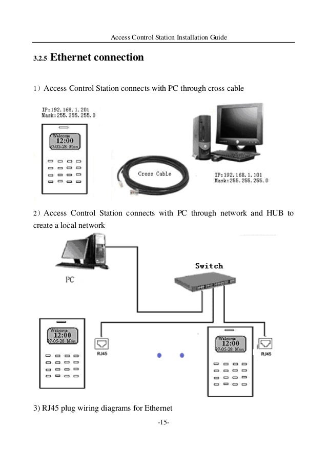 access controlinstallation 18 638?cb=1444202366 access control installation local control station wiring diagram at bakdesigns.co