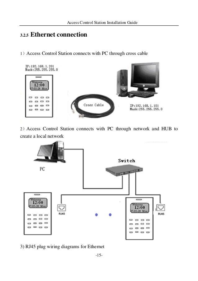 access controlinstallation 18 638?cb=1444202366 access control installation local control station wiring diagram at eliteediting.co