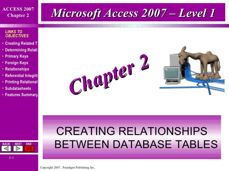 CREATING  RELATIONSHIPS BETWEEN DATABASE TABLES Chapter 2 Microsoft Access 2007 – Level 1