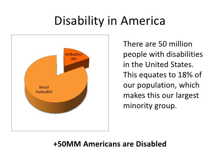 an analysis of the americans with disabilities act in the united states