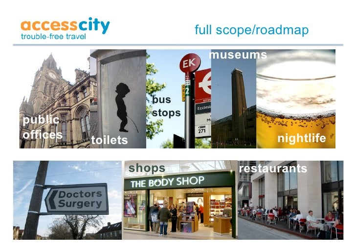 full scope/roadmap                                  museums                          bus                        stops publ...
