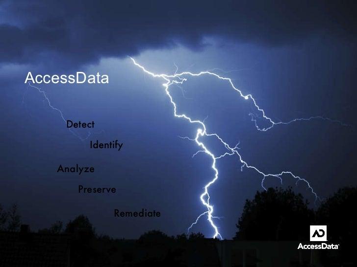 AccessData Detect Remediate Preserve Analyze Identify