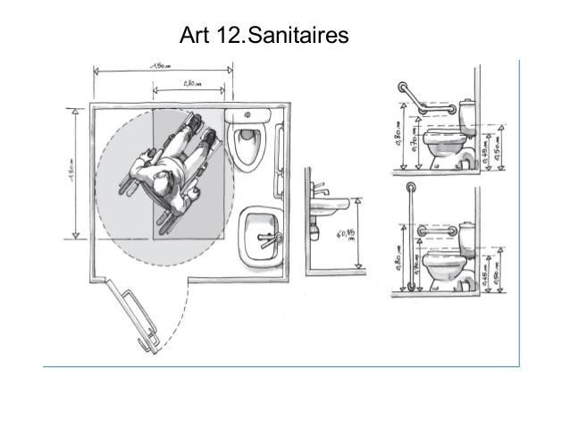 plan toilette handicap in43 jornalagora. Black Bedroom Furniture Sets. Home Design Ideas