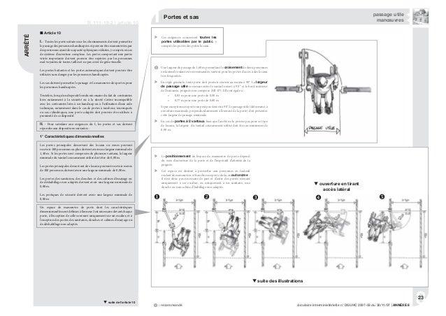 Accessibilite erp points importants for Norme porte interieur