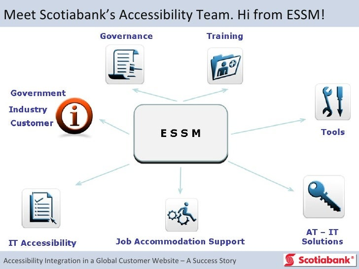 Accessibility Integration in a Global Customer Website - Scotiabank.com - A Success Story 2/2 Slide 3