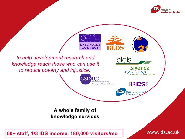 Accessing, sharing and using development research information: The role of intermediaries Slide 3