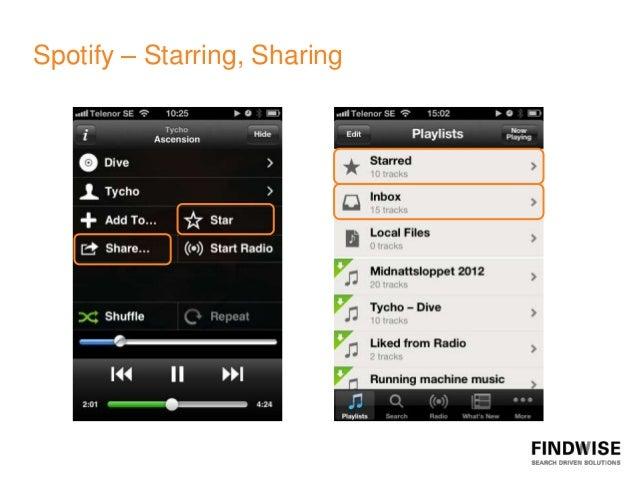 Spotify – Starring, Sharing