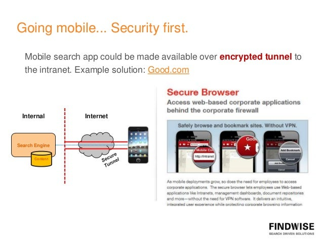 Going mobile... Security first.   Mobile search app could be made available over encrypted tunnel to   the intranet. Examp...