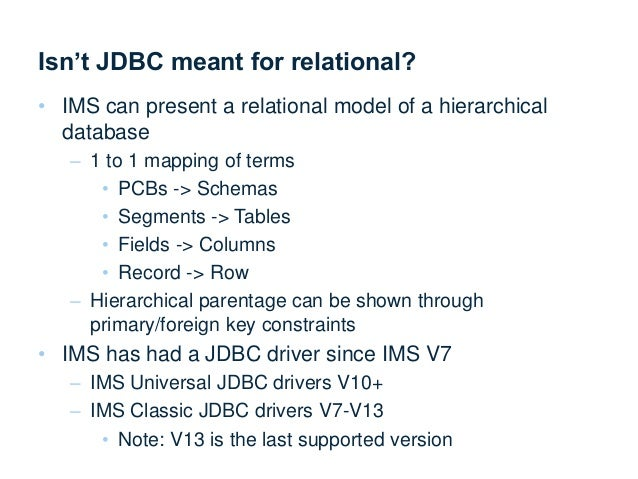 What every Java developer needs to know about IMS - IMS UG February 2…