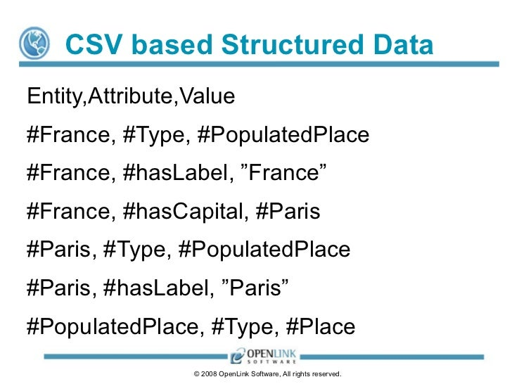 Structured Data (Table/Spreadsheet)Entity (Subject)   Attribute (Predicate)                             Value (Object)#Fra...