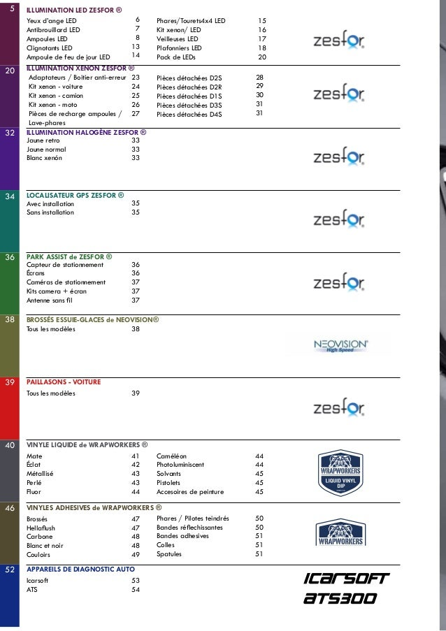 ZesfOr Tapis de Sol pour BMW X5 E53 de Finition M 2000-2006