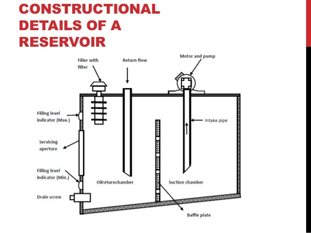 Accessories Used In Fluid Power System