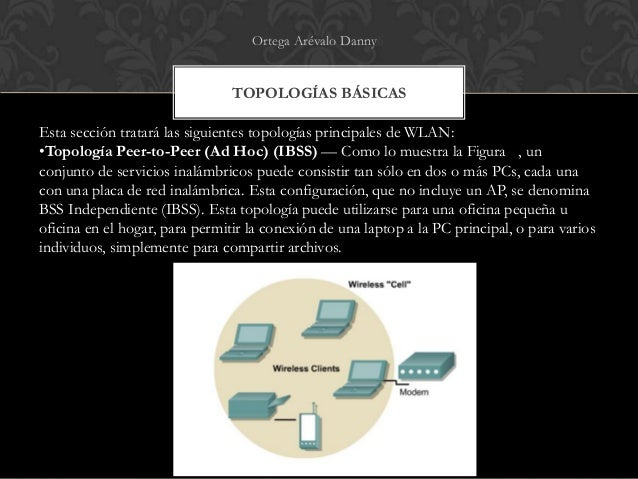 Ortega Arévalo Danny6                                TOPOLOGÍAS BÁSICASEsta sección tratará las siguientes topologías prin...