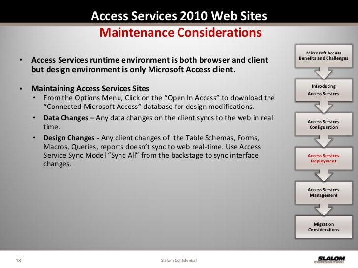 access services in sharepoint 2010