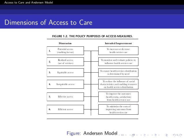 measuring and reducing waiting times health and social care essay Access to effective primary care and specialist health care services for people in care homes, including the frail elderly, can assist in reducing inappropriate hospital admissions and help maintain people in the community.