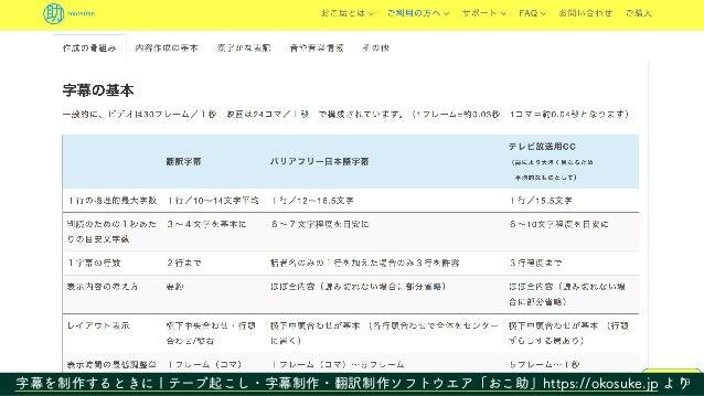 79字幕を制作するときに   テープ起こし・字幕制作・翻訳制作ソフトウエア「おこ助」https://okosuke.jp より