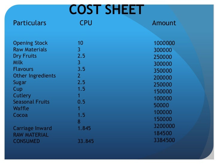 cost sheet of nestle The chocolate chip cookie that started it all nestlÉ® toll house® original chocolate chip cookies are a true classic and the go-to cookie for all occasions.