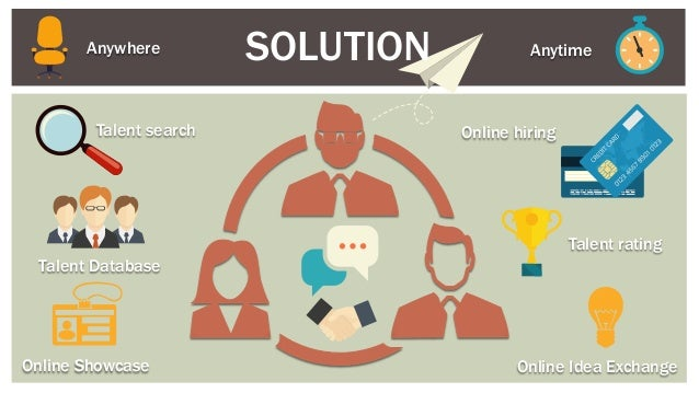 SOLUTION Online Showcase Online Idea Exchange Talent search Talent Database Anywhere Anytime Talent rating Online hiring