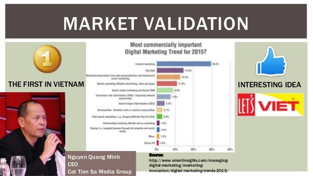 Nguyen Quang Minh CEO Cat Tien Sa Media Group MARKET VALIDATION THE FIRST IN VIETNAM INTERESTING IDEA Source: http://www.s...
