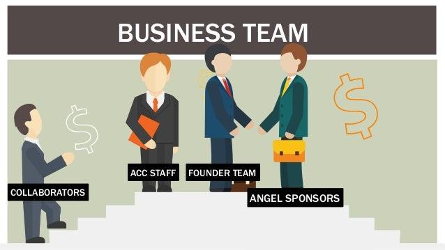 BUSINESS TEAM FOUNDER TEAM ANGEL SPONSORS ACC STAFF COLLABORATORS