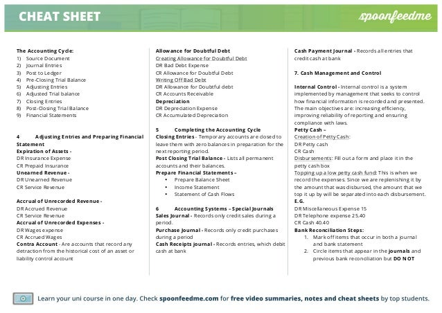 cheat sheet finance essay A handy college admission cheat sheet share tweet reddit use a spreadsheet or calendar to write down all the admission and financial aid deadlines for each college you plan to apply to which often means an extra short essay or two.