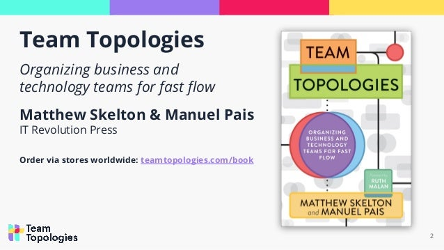 Accidental Architects - how HR designs software systems - Team Topologies - flowcon.fr - 2020-11-12 Slide 2