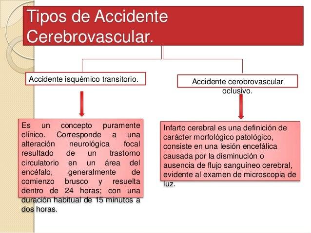 Accidente cerebrovascular for Definicion de gastronomia pdf