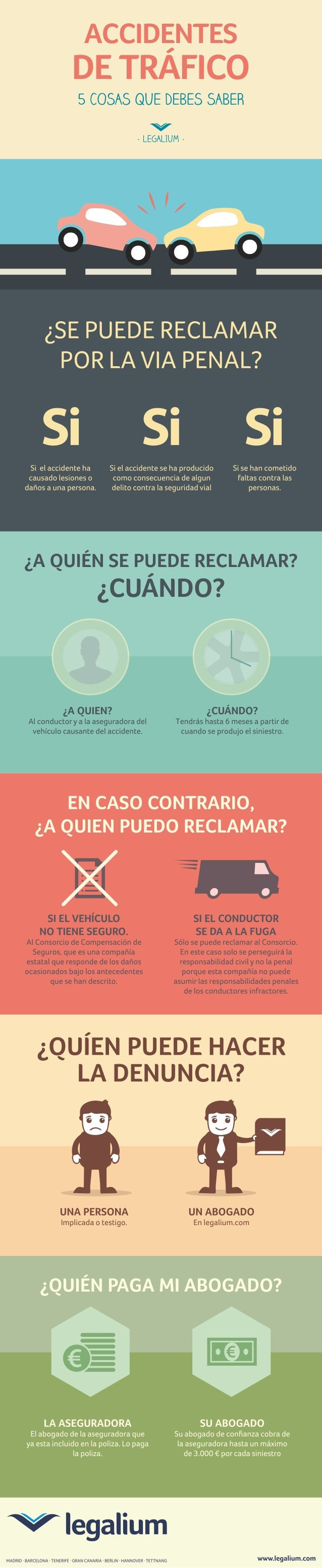 Infografía: Accidentes de Tráfico