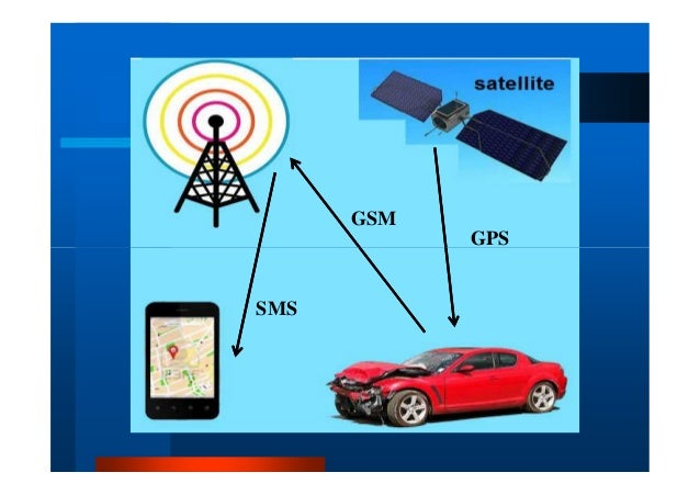 Gps Car Tracker >> Accident messaging system using GPS,GSM and MEMS