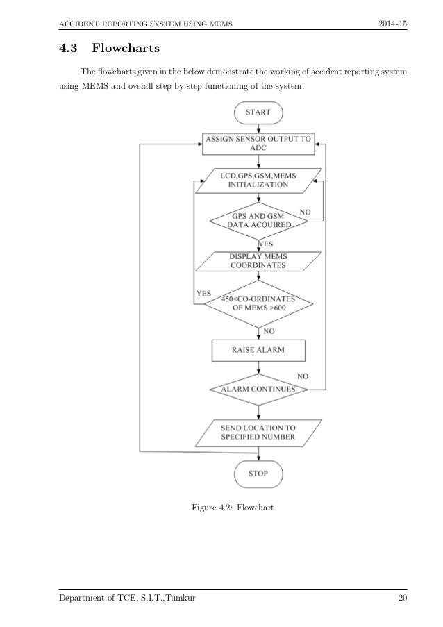 Accident Reporting System Using Mems