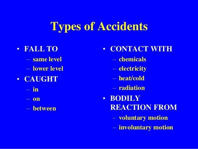 Pictures of types of accidents