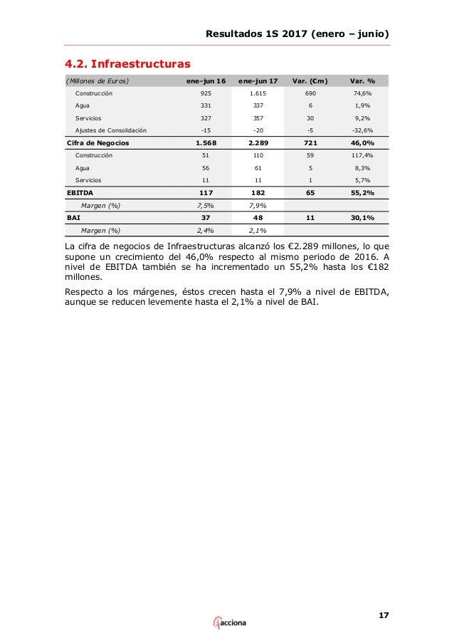ACCIONA Informe de Resultados del primer semestre de 2017