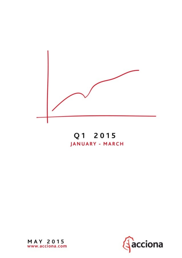 Q1 2015 Results (January – March) 2 CONTENTS 1. EXECUTIVE SUMMARY 2. CONSOLIDATED INCOME STATEMENT 3. CONSOLIDATED BALANCE...