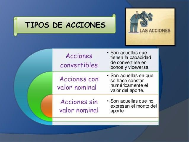 TIPOS DE ACCIONES Acciones convertibles Acciones con valor nominal Acciones sin valor nominal • Son aquellas que tienen la...