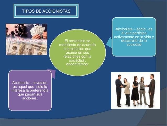 TIPOS DE ACCIONISTAS El accionista se manifiesta de acuerdo a la posición que asume en sus relaciones con la sociedad , en...